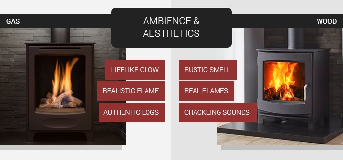 Gas Stoves vs Wood Burners - Ambience & Aesthetics