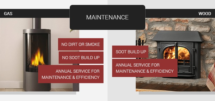 fireplace maintenance considerations